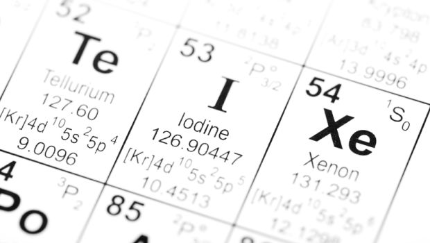 World Iodine Deficiency Day: Understanding the Importance of Iodine