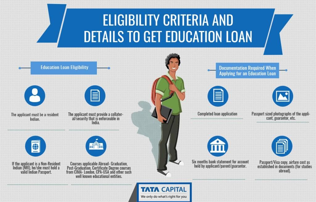 Auxilo Finservice targets ₹50-crore education loans in 3 months