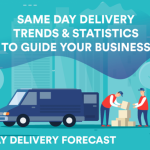 65% of Retailers Will Offer Same-Day Delivery by 2019